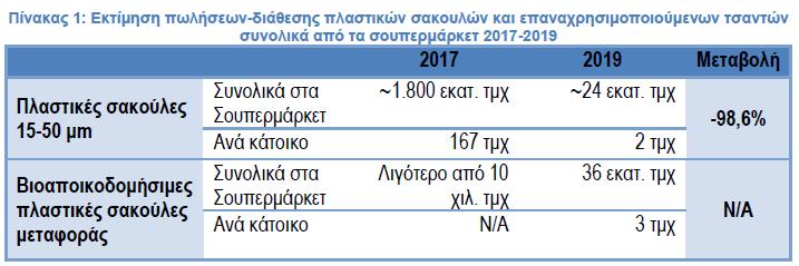 12-02-2020_sx1