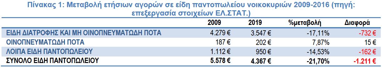 2010-2020_sx1