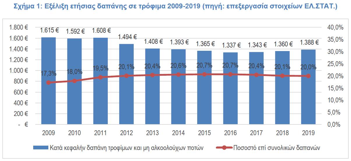 2010-2020_sx2