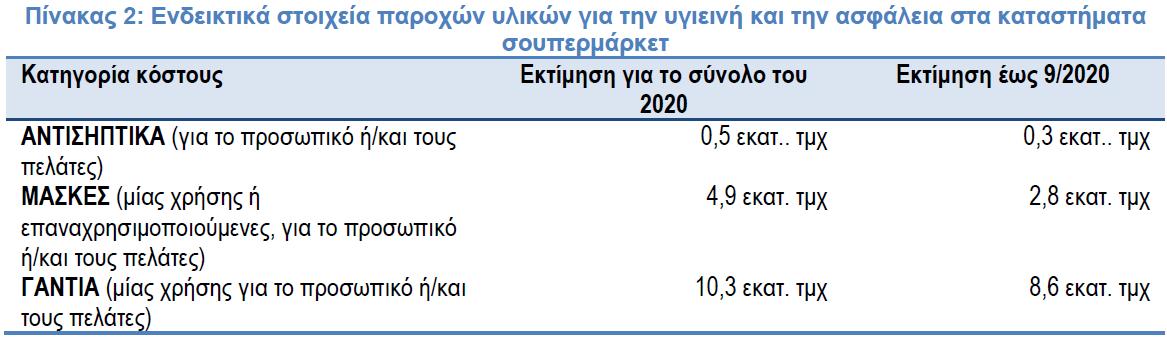 2210-2020_sx2